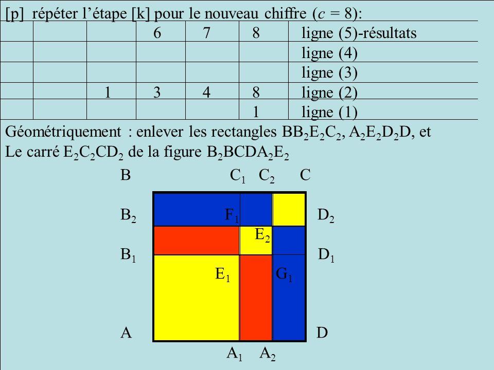 [p] répéter l'étape [k] pour le nouveau chiffre (c = 8):